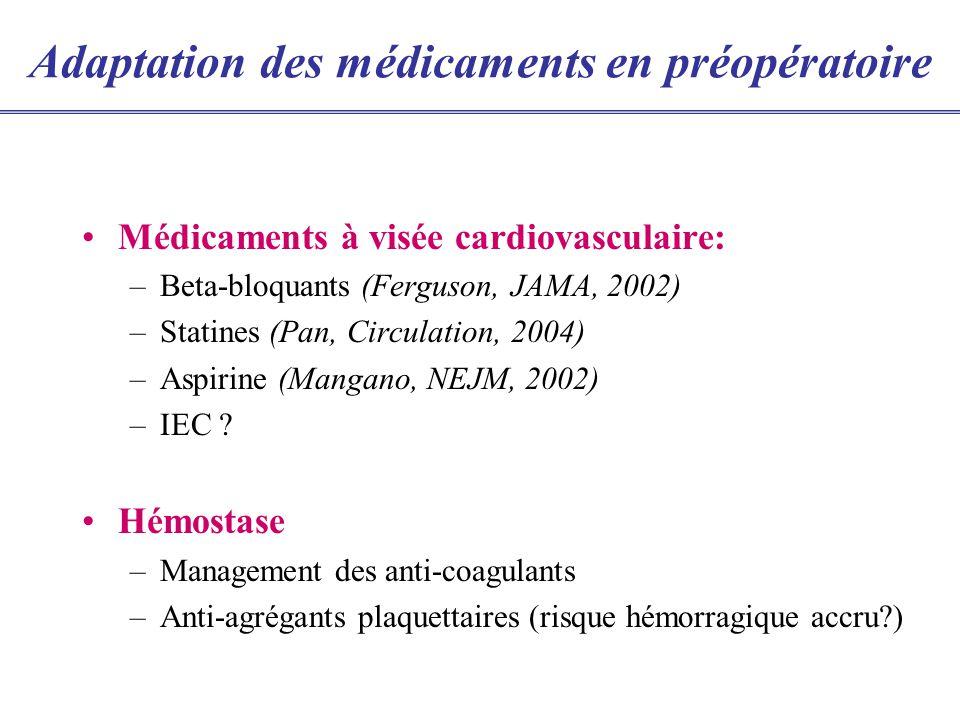 Adaptation des médicaments en préopératoire Médicaments à visée cardiovasculaire: –Beta-bloquants (Ferguson, JAMA, 2002) –Statines (Pan, Circulation, 2004) –Aspirine (Mangano, NEJM, 2002) –IEC .