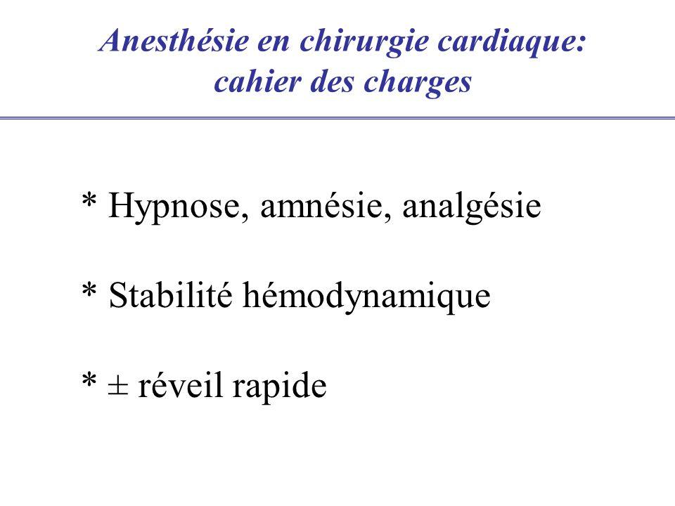 Anesthésie en chirurgie cardiaque: cahier des charges * Hypnose, amnésie, analgésie * Stabilité hémodynamique * ± réveil rapide
