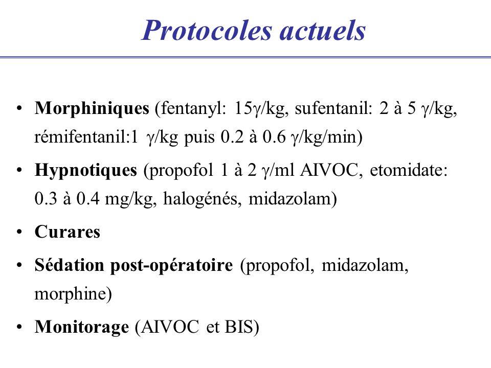 Protocoles actuels Morphiniques (fentanyl: 15 /kg, sufentanil: 2 à 5 /kg, rémifentanil:1 /kg puis 0.2 à 0.6 /kg/min) Hypnotiques (propofol 1 à 2 /ml AIVOC, etomidate: 0.3 à 0.4 mg/kg, halogénés, midazolam) Curares Sédation post-opératoire (propofol, midazolam, morphine) Monitorage (AIVOC et BIS)