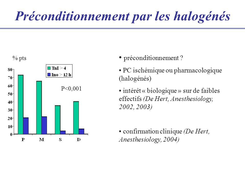 Préconditionnement par les halogénés préconditionnement ? PC ischémique ou pharmacologique (halogénés) intérêt « biologique » sur de faibles effectifs