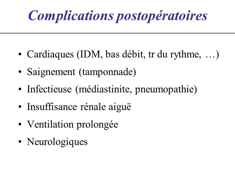 Complications postopératoires Cardiaques (IDM, bas débit, tr du rythme, …) Saignement (tamponnade) Infectieuse (médiastinite, pneumopathie) Insuffisance rénale aiguë Ventilation prolongée Neurologiques