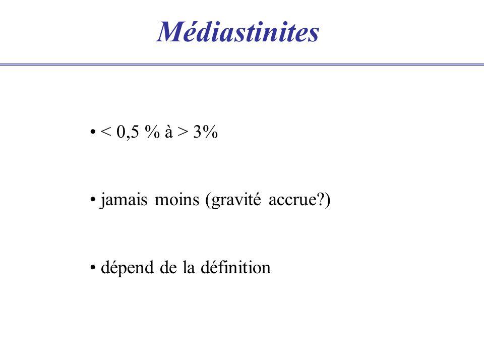 Médiastinites 3% jamais moins (gravité accrue?) dépend de la définition