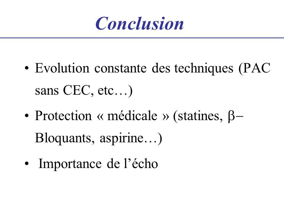 Conclusion Evolution constante des techniques (PAC sans CEC, etc…) Protection « médicale » (statines, Bloquants, aspirine…) Importance de lécho