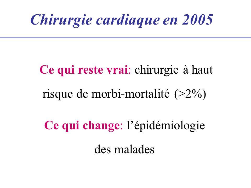 J8 post RVAo ; état de choc; réa; ETT: thrombose de tricuspide … VG OG VD OD ODOD Epanch péric
