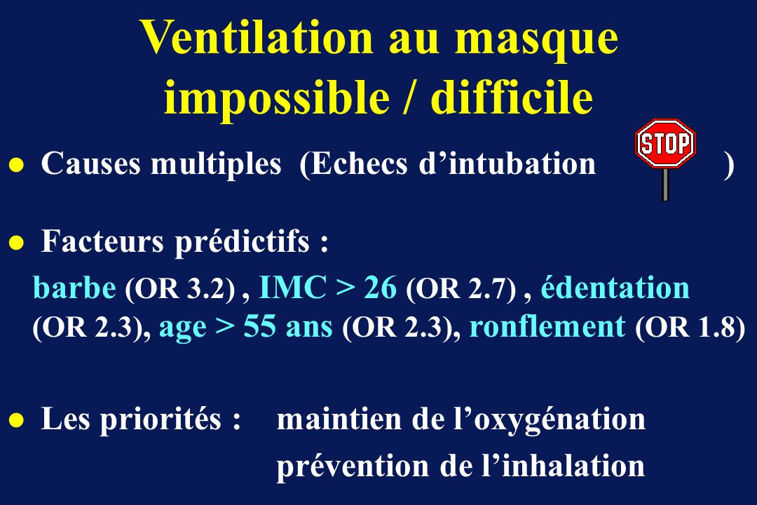 Ventilation au masque impossible / difficile l Causes multiples (Echecs dintubation ) l Facteurs prédictifs : barbe (OR 3.2), IMC > 26 (OR 2.7), édent