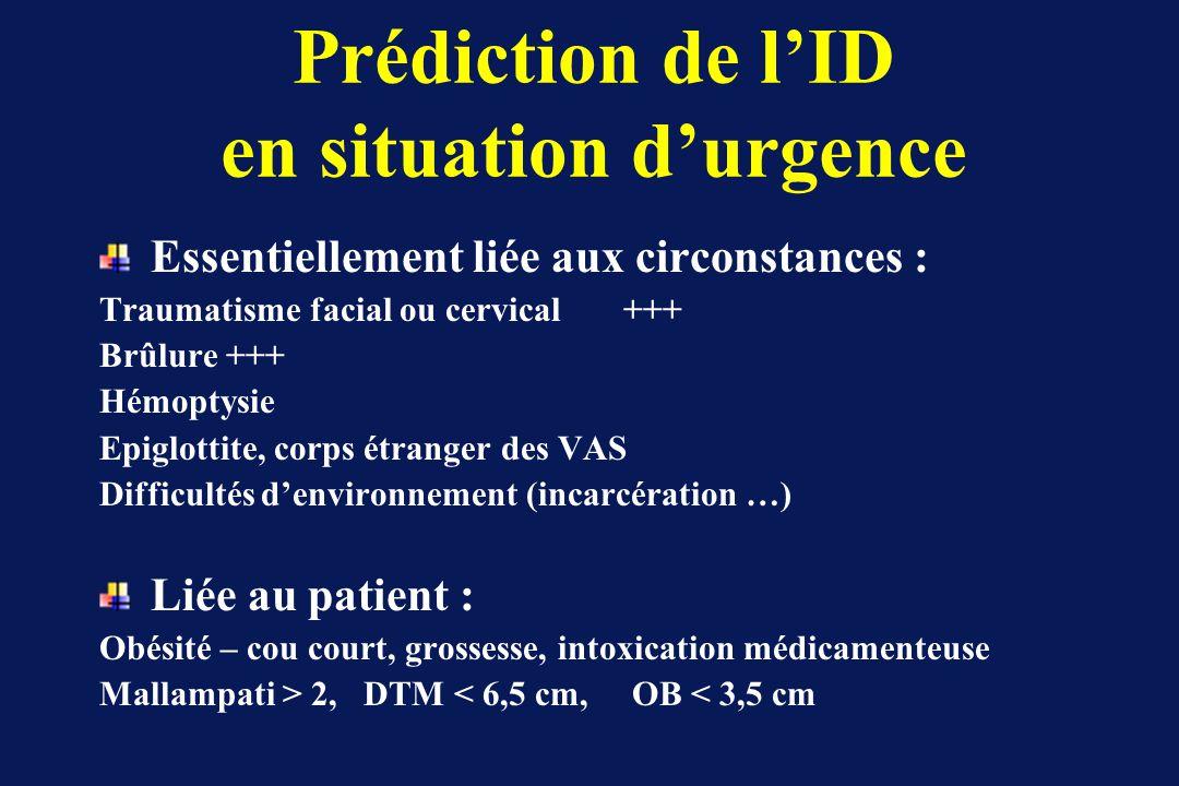 Prédiction de lID en situation durgence Essentiellement liée aux circonstances : Traumatisme facial ou cervical+++ Brûlure +++ Hémoptysie Epiglottite,