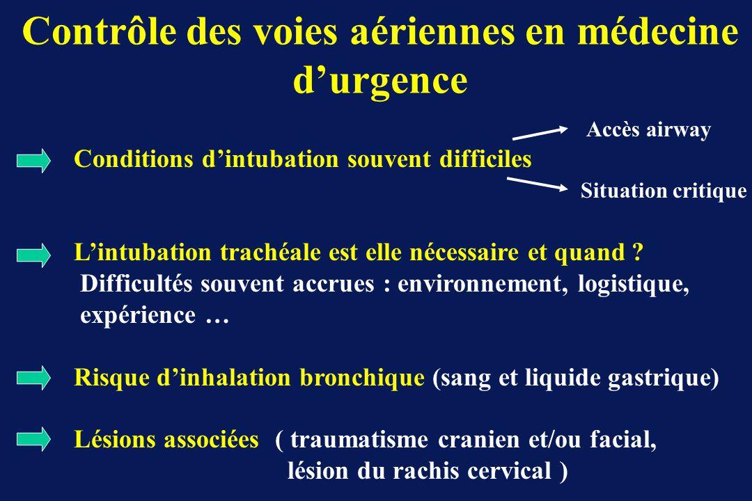 0 0 8 8 Ventilation au Masque Laryngoscopie - Intubation facileimpossible Souffrance cérébrale Mort Benumof JL Anesthesiology 1991 Difficultés du Contrôle des Voies Aériennes