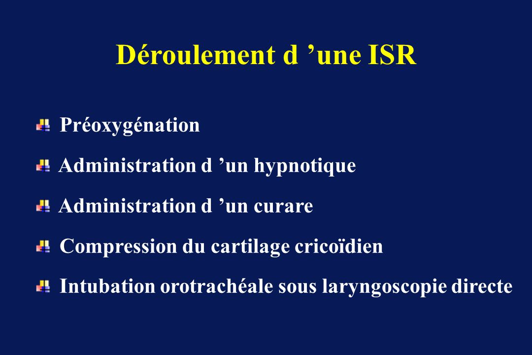 Déroulement d une ISR Préoxygénation Administration d un hypnotique Administration d un curare Compression du cartilage cricoïdien Intubation orotrachéale sous laryngoscopie directe