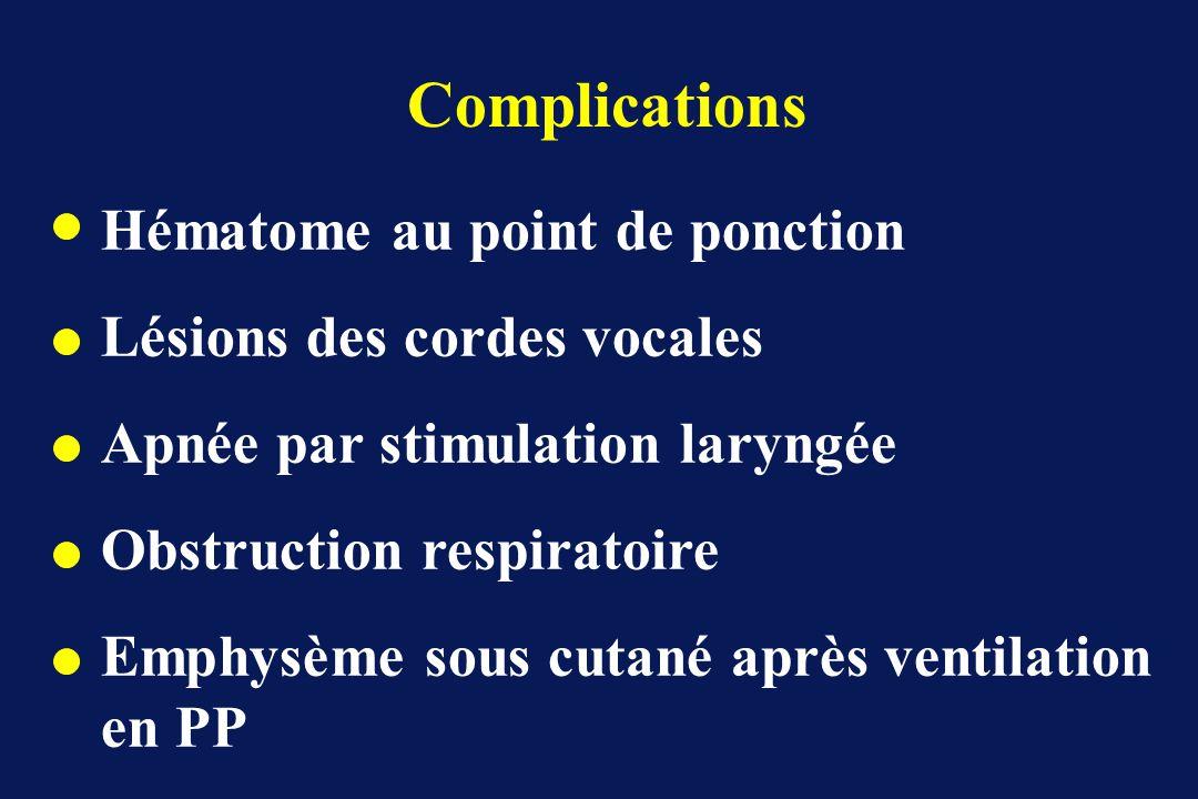 Complications Hématome au point de ponction Lésions des cordes vocales Apnée par stimulation laryngée Obstruction respiratoire Emphysème sous cutané après ventilation en PP