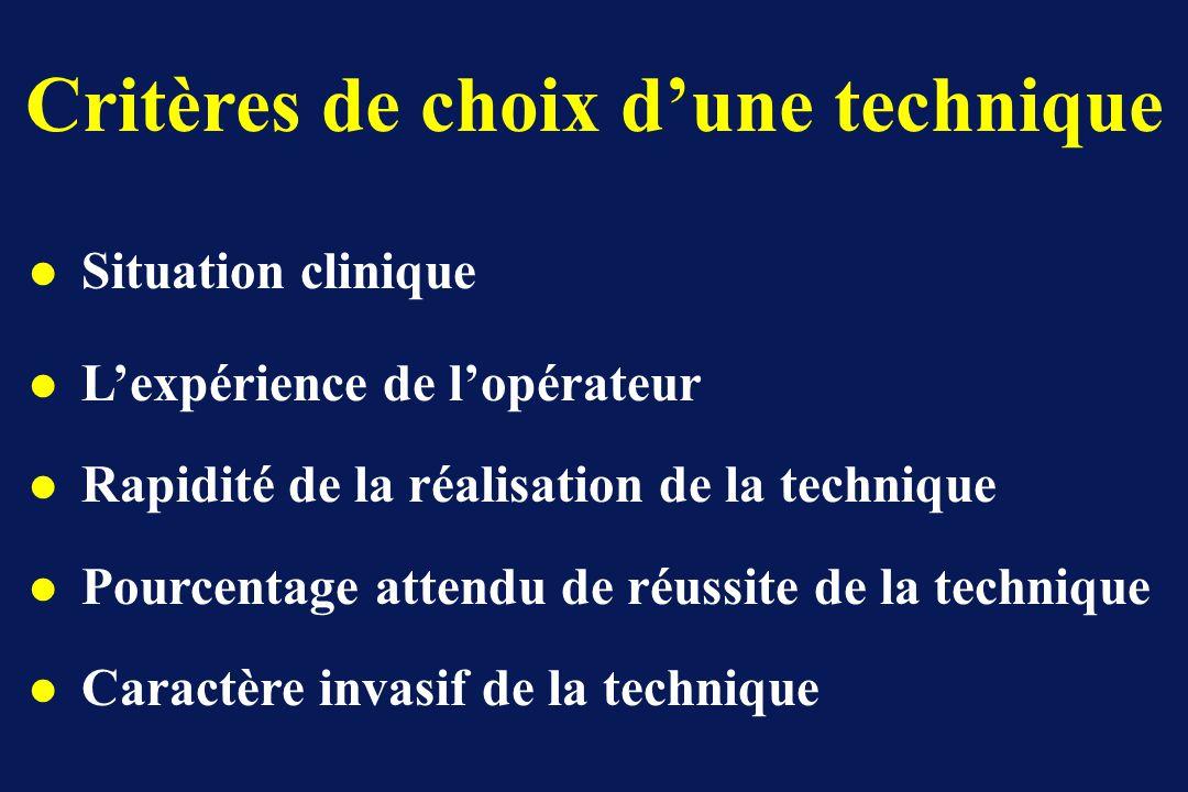 Critères de choix dune technique l Situation clinique l Lexpérience de lopérateur l Rapidité de la réalisation de la technique l Pourcentage attendu de réussite de la technique l Caractère invasif de la technique