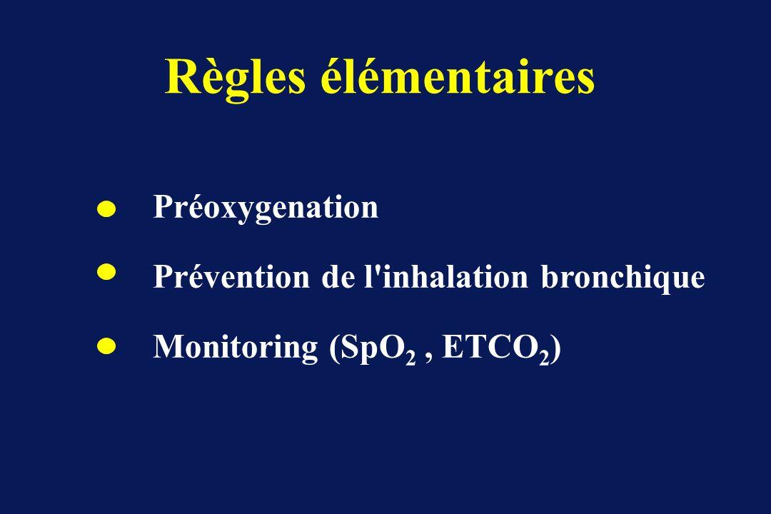 Règles élémentaires Préoxygenation Prévention de l'inhalation bronchique Monitoring (SpO 2, ETCO 2 )