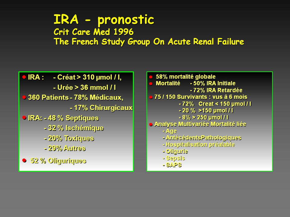 IRA - pronostic Crit Care Med 1996 The French Study Group On Acute Renal Failure - 48 % Septiques - 32 % Ischémique - 20% Toxiques - 29% Autres l 52 %