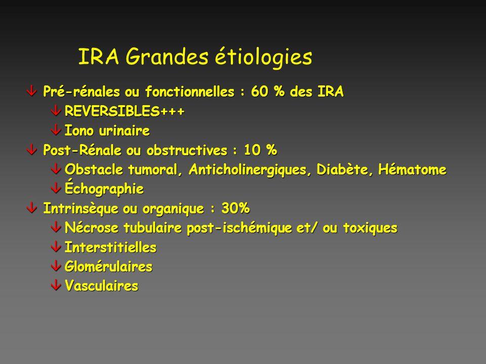 IRA Grandes étiologies âPré-rénales ou fonctionnelles : 60 % des IRA âREVERSIBLES+++ âIono urinaire âPost-Rénale ou obstructives : 10 % âObstacle tumo