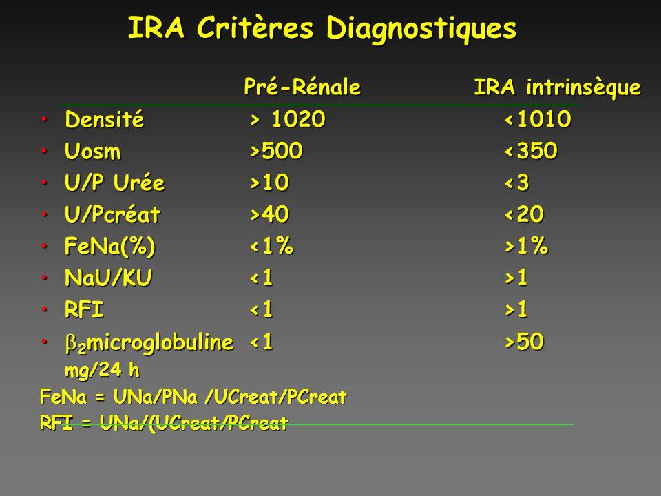 IRA Critères Diagnostiques Pré-Rénale IRA intrinsèque Densité > 1020 1020<1010 Uosm >500 500<350 U/P Urée >10 10<3 U/Pcréat >40 40<20 FeNa(%) 1%FeNa(%