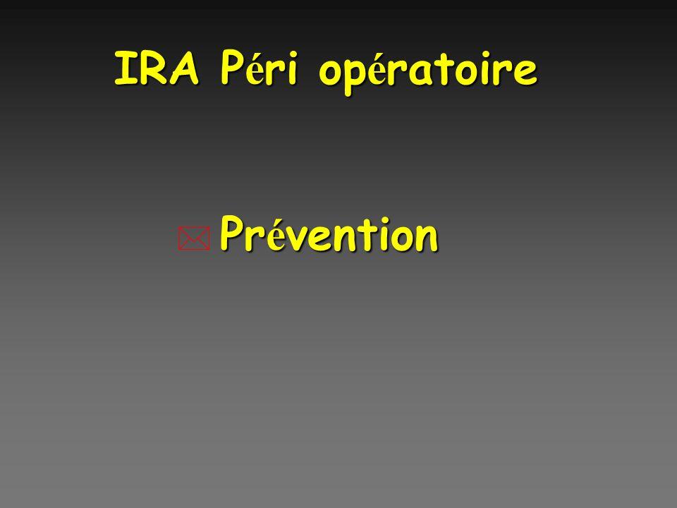 IRA P é ri op é ratoire Pr é vention