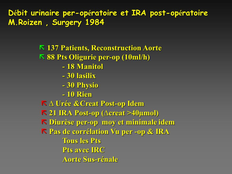 D é bit urinaire per-op é ratoire et IRA post-op é ratoire M.Roizen, Surgery 1984 137 Patients, Reconstruction Aorte 137 Patients, Reconstruction Aort