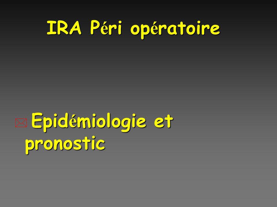 IRA Post-opératoire ; Epidémiologie äKellerman Arch Int Med 1994 ä1,2% patients opérés äChirurgie = 2ème cause dIRA post ischémique ä2 à 5 % patients admis ont une IRA dont 20 à 50 % dans un contexte péri-opératoire