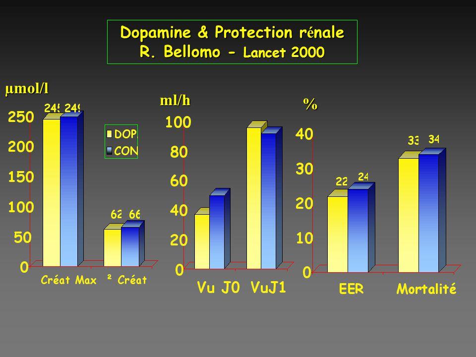 Dopamine & Protection r é nale R. Bellomo - Lancet 2000 µmol/l ml/h %