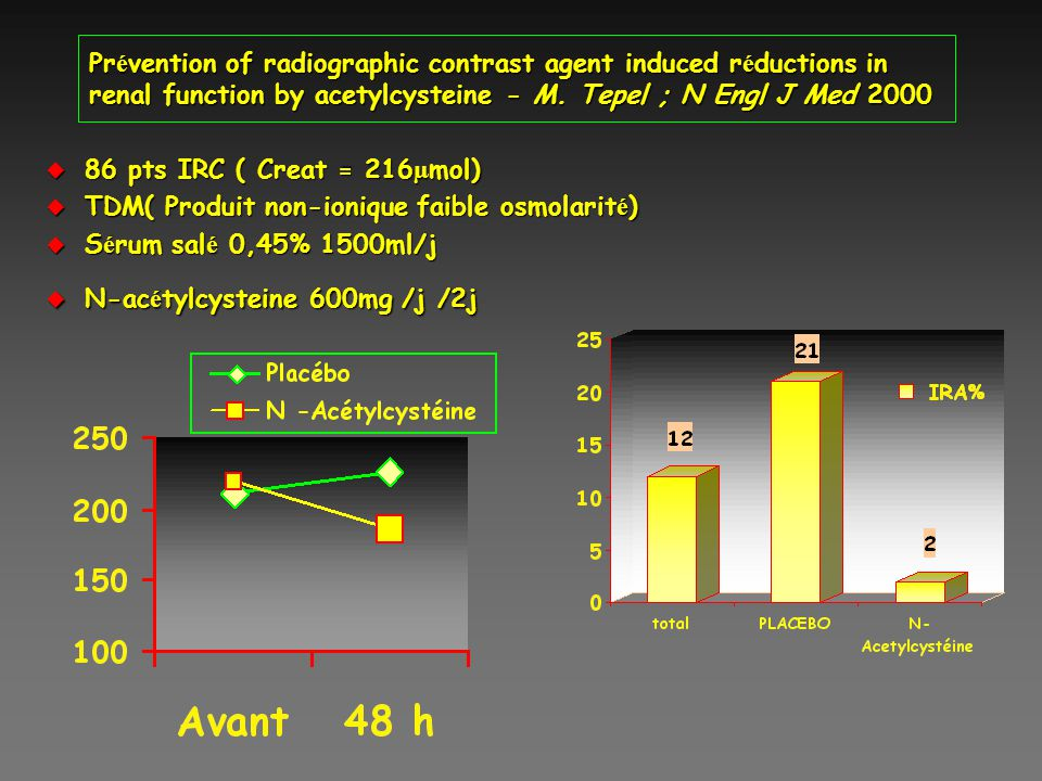 Pr é vention of radiographic contrast agent induced r é ductions in renal function by acetylcysteine - M. Tepel ; N Engl J Med 2000 86 pts IRC ( Creat