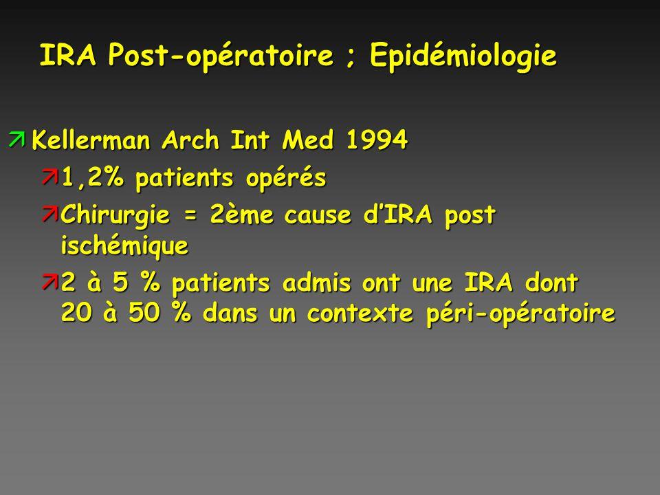 IRA post opératoire - Epidémiologie Novis Anesth.Analg 1994 % IRA -26 études -10 800 Pts -IRA Organique -26 études -10 800 Pts -IRA Organique Cardiaque 36% Vasculaire 43 % Générale 14% Ictérique 7%