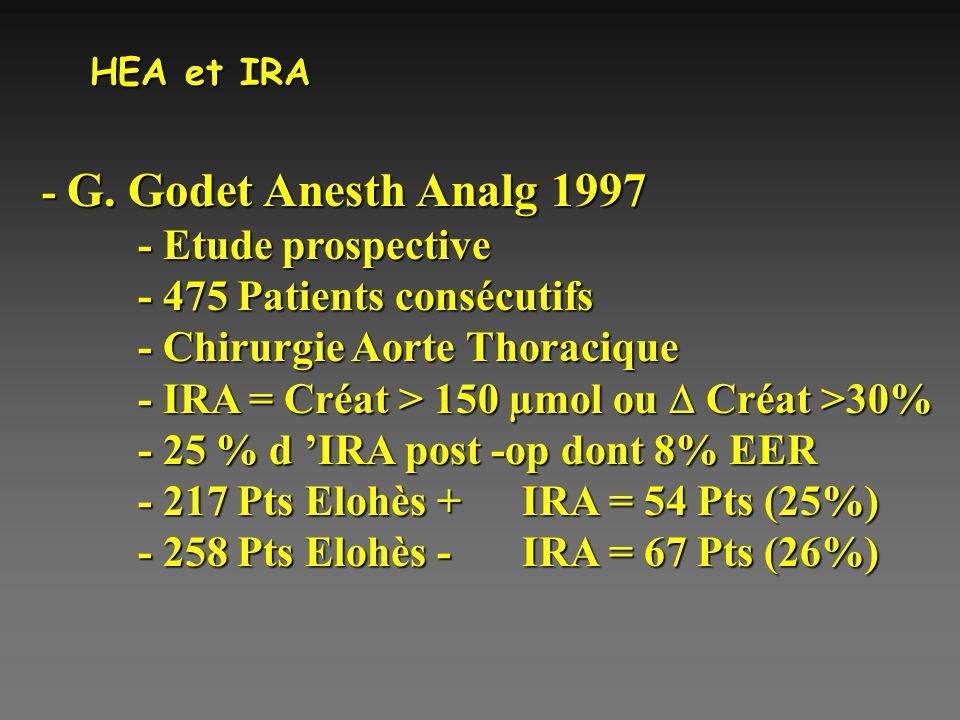 HEA et IRA - G. Godet Anesth Analg 1997 - Etude prospective - 475 Patients consécutifs - Chirurgie Aorte Thoracique - IRA = Créat > 150 µmol ou Créat