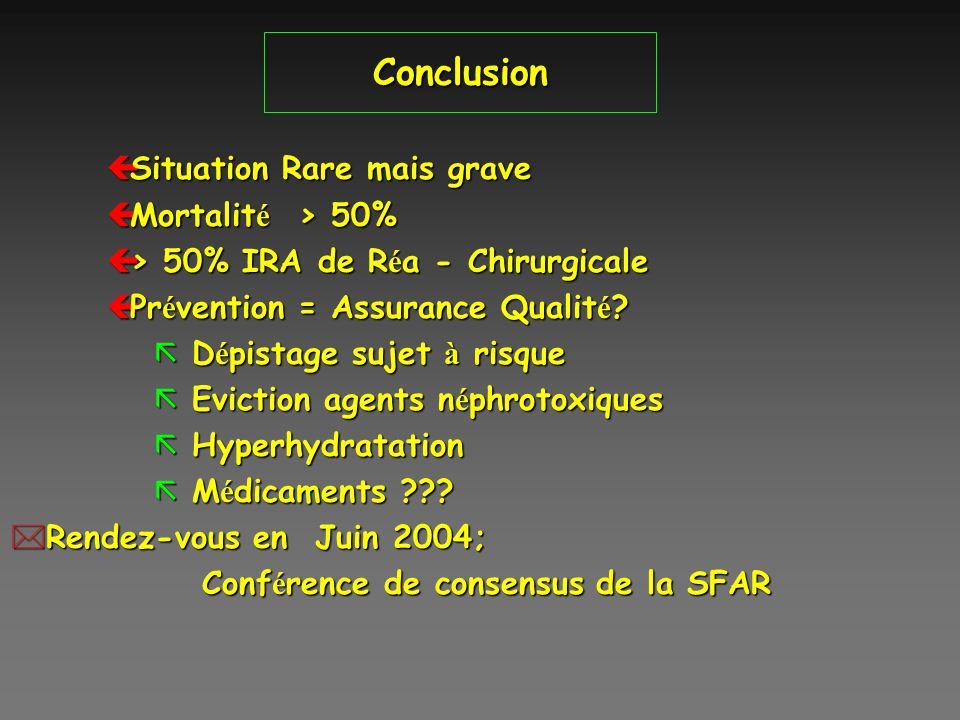 Conclusion çSituation Rare mais grave Mortalit é > 50% Mortalit é > 50% > 50% IRA de R é a - Chirurgicale > 50% IRA de R é a - Chirurgicale Pr é venti
