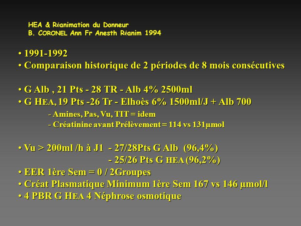 HEA & R é animation du Donneur B. C ORONEL Ann Fr Anesth R é anim 1994 1991-1992 1991-1992 Comparaison historique de 2 périodes de 8 mois consécutives