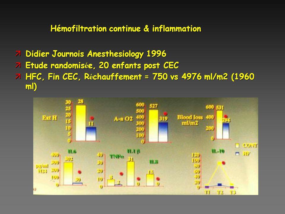 Hémofiltration continue & inflammation äDidier Journois Anesthesiology 1996 Etude randomis é e, 20 enfants post CEC Etude randomis é e, 20 enfants pos