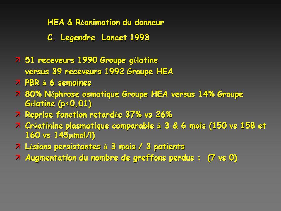 HEA & R é animation du donneur C. Legendre Lancet 1993 51 receveurs 1990 Groupe g é latine 51 receveurs 1990 Groupe g é latine versus 39 receveurs 199