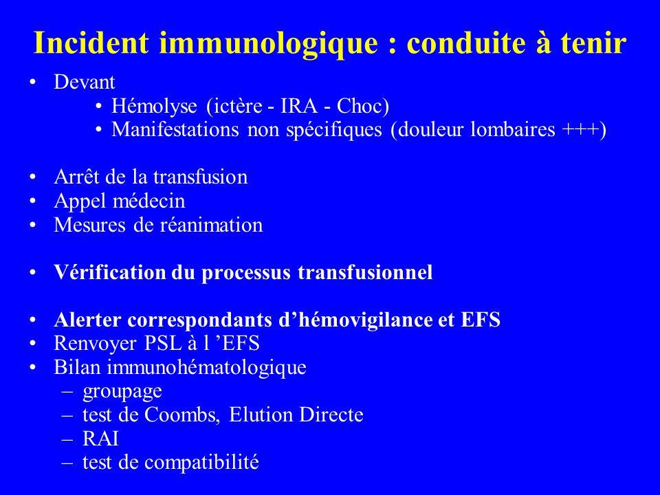 Incident immunologique : conduite à tenir Devant Hémolyse (ictère - IRA - Choc) Manifestations non spécifiques (douleur lombaires +++) Arrêt de la tra