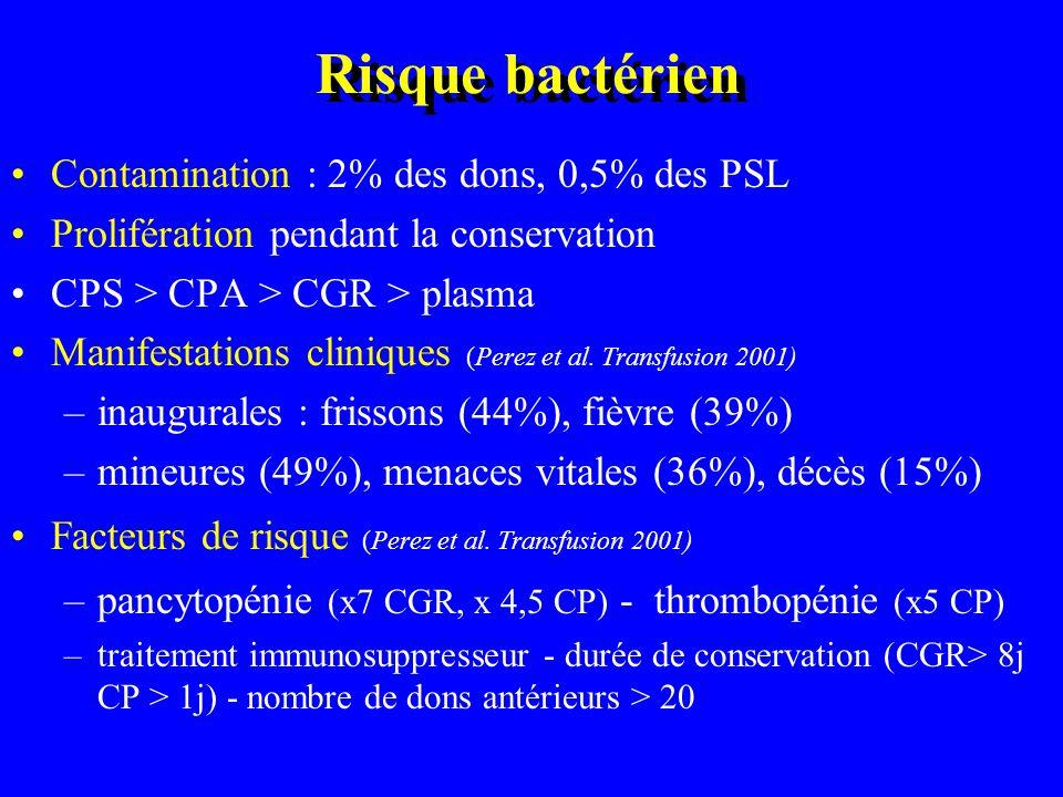 Risque bactérien Contamination : 2% des dons, 0,5% des PSL Prolifération pendant la conservation CPS > CPA > CGR > plasma Manifestations cliniques (Pe
