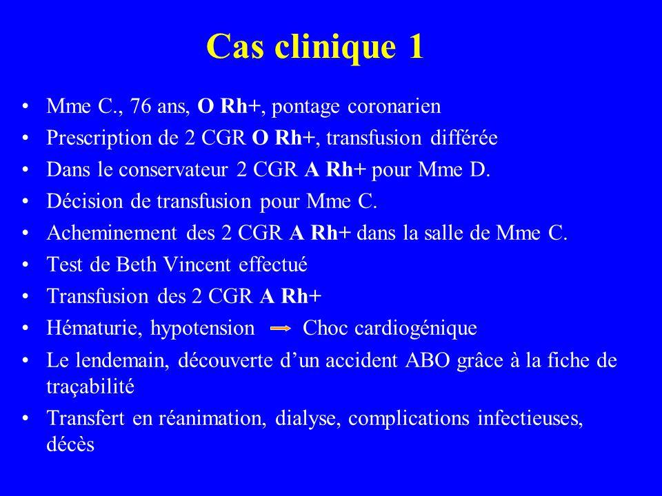 Cas clinique 1 Mme C., 76 ans, O Rh+, pontage coronarien Prescription de 2 CGR O Rh+, transfusion différée Dans le conservateur 2 CGR A Rh+ pour Mme D