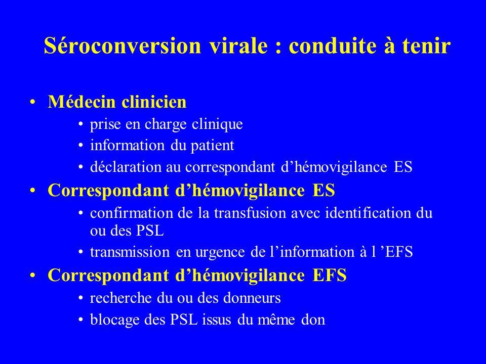 Séroconversion virale : conduite à tenir Médecin clinicien prise en charge clinique information du patient déclaration au correspondant dhémovigilance