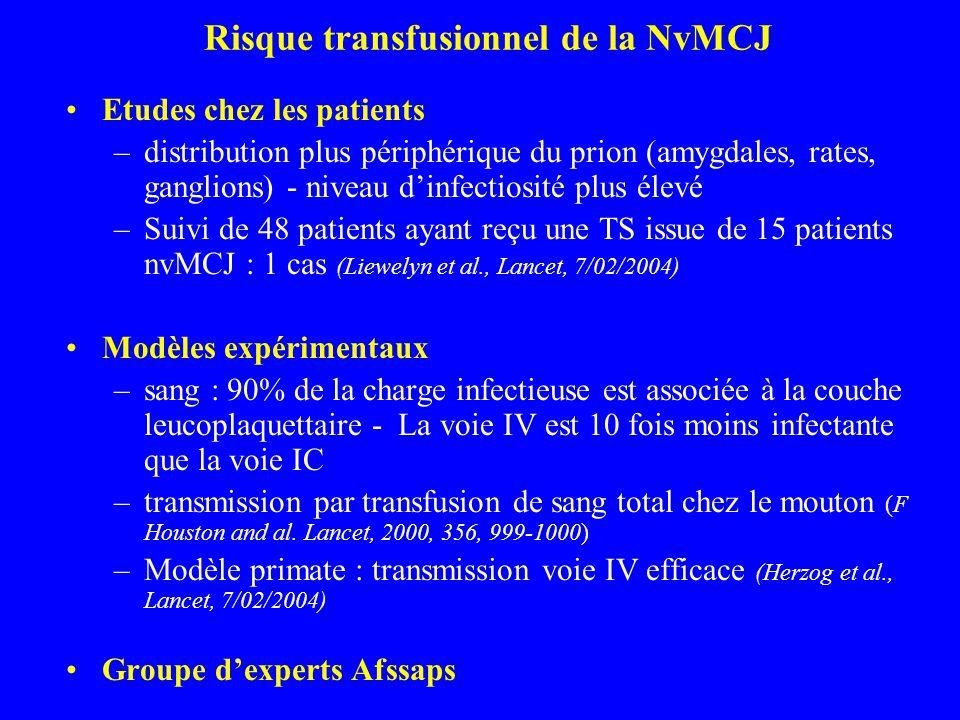 Risque transfusionnel de la NvMCJ Etudes chez les patients –distribution plus périphérique du prion (amygdales, rates, ganglions) - niveau dinfectiosi