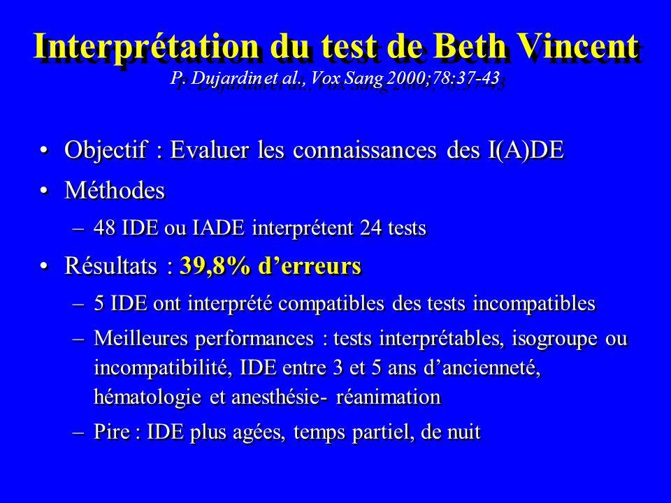 Interprétation du test de Beth Vincent P. Dujardin et al., Vox Sang 2000;78:37-43 Objectif : Evaluer les connaissances des I(A)DE Méthodes –48 IDE ou