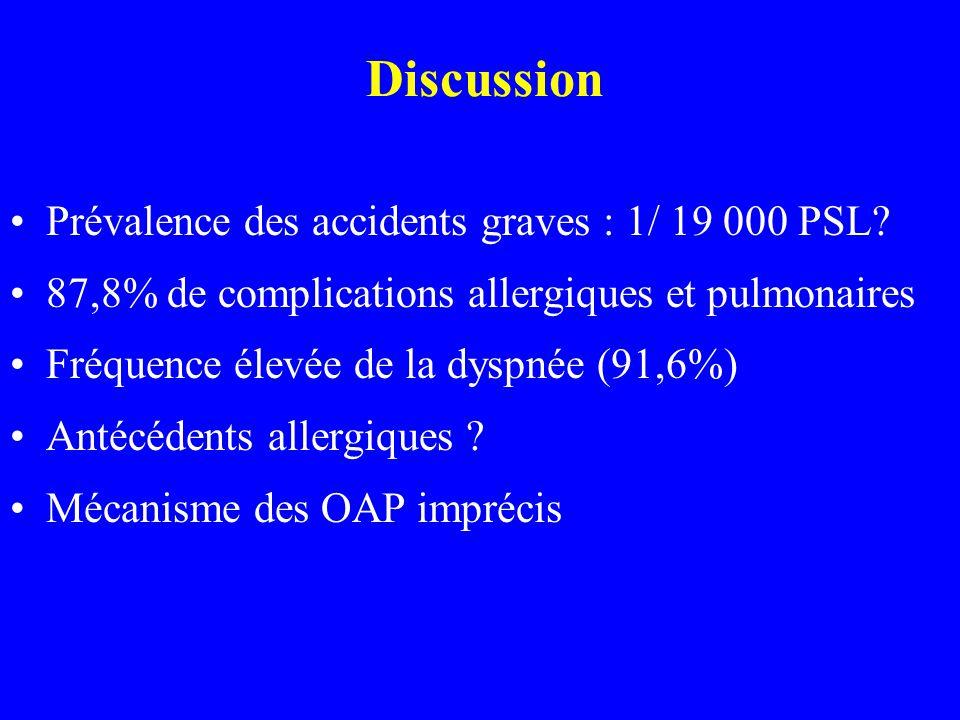 Discussion Prévalence des accidents graves : 1/ 19 000 PSL? 87,8% de complications allergiques et pulmonaires Fréquence élevée de la dyspnée (91,6%) A