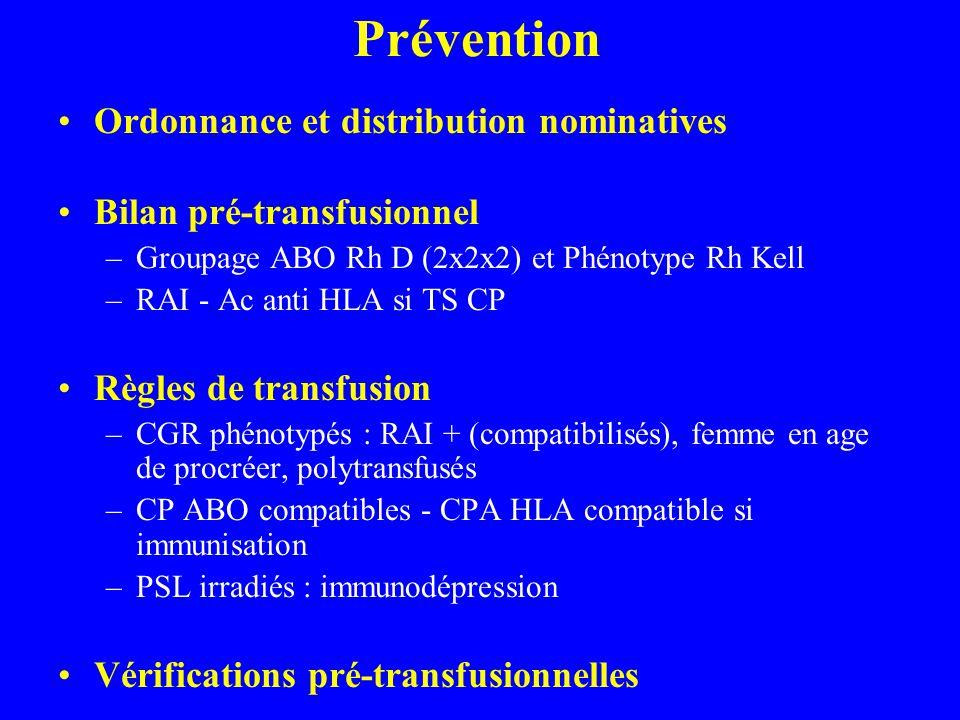 Prévention Ordonnance et distribution nominatives Bilan pré-transfusionnel –Groupage ABO Rh D (2x2x2) et Phénotype Rh Kell –RAI - Ac anti HLA si TS CP