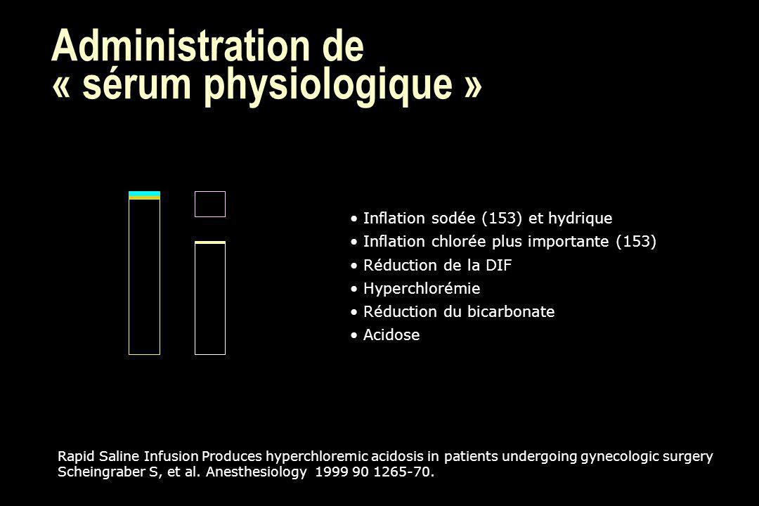 Administration de « sérum physiologique » Rapid Saline Infusion Produces hyperchloremic acidosis in patients undergoing gynecologic surgery Scheingrab