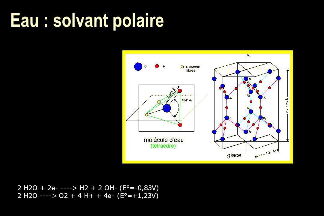 Formation de « protons » (36-44 nmol/L) H+ tétrahydraté -> ion H 9 O 4 + (Eigen) ou bihydraté -> ion H 5 O 2 + (Zundel)