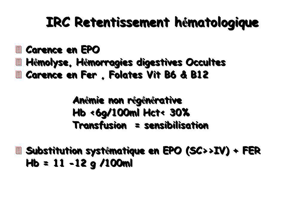 IRC Retentissement h é matologique 3Carence en EPO H é molyse, H é morragies digestives Occultes 3Carence en Fer, Folates Vit B6 & B12 An é mie non r