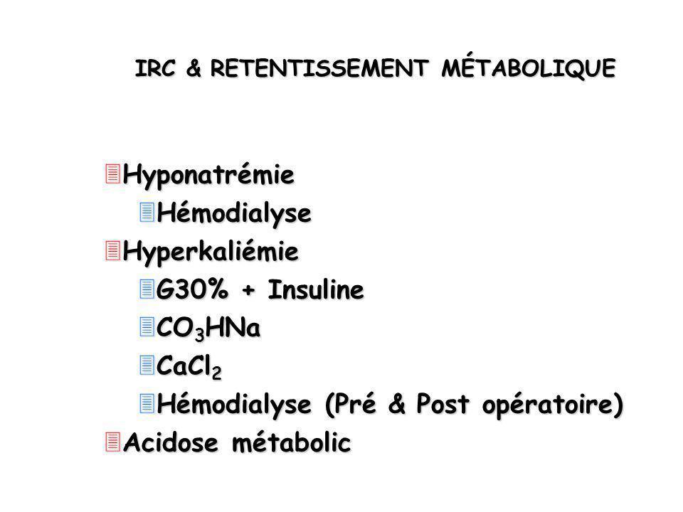 IRC & RETENTISSEMENT MÉTABOLIQUE 3Hyponatrémie 3Hémodialyse 3Hyperkaliémie 3G30% + Insuline 3CO 3 HNa 3CaCl 2 3Hémodialyse (Pré & Post opératoire) 3Ac