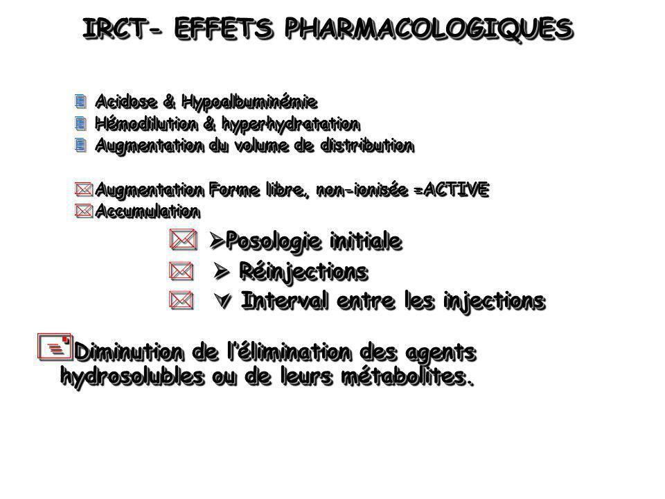 IRCT- EFFETS PHARMACOLOGIQUES 3Acidose & Hypoalbuminémie 3Hémodilution & hyperhydratation 3Augmentation du volume de distribution *Augmentation Forme