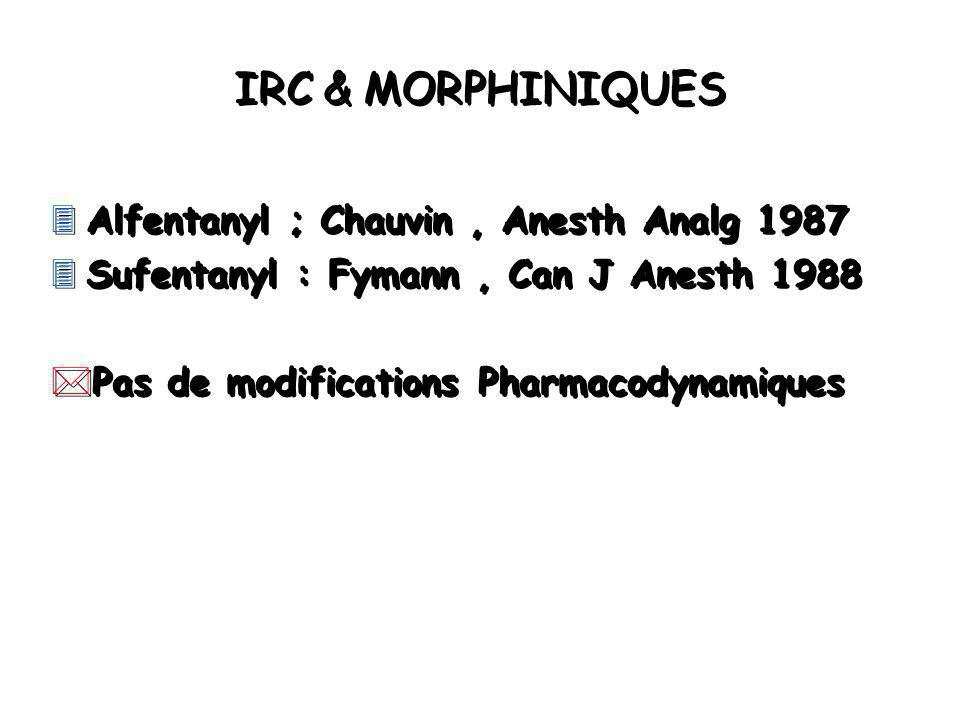 IRC & MORPHINIQUES 3Alfentanyl ; Chauvin, Anesth Analg 1987 3Sufentanyl : Fymann, Can J Anesth 1988 *Pas de modifications Pharmacodynamiques 3Alfentanyl ; Chauvin, Anesth Analg 1987 3Sufentanyl : Fymann, Can J Anesth 1988 *Pas de modifications Pharmacodynamiques