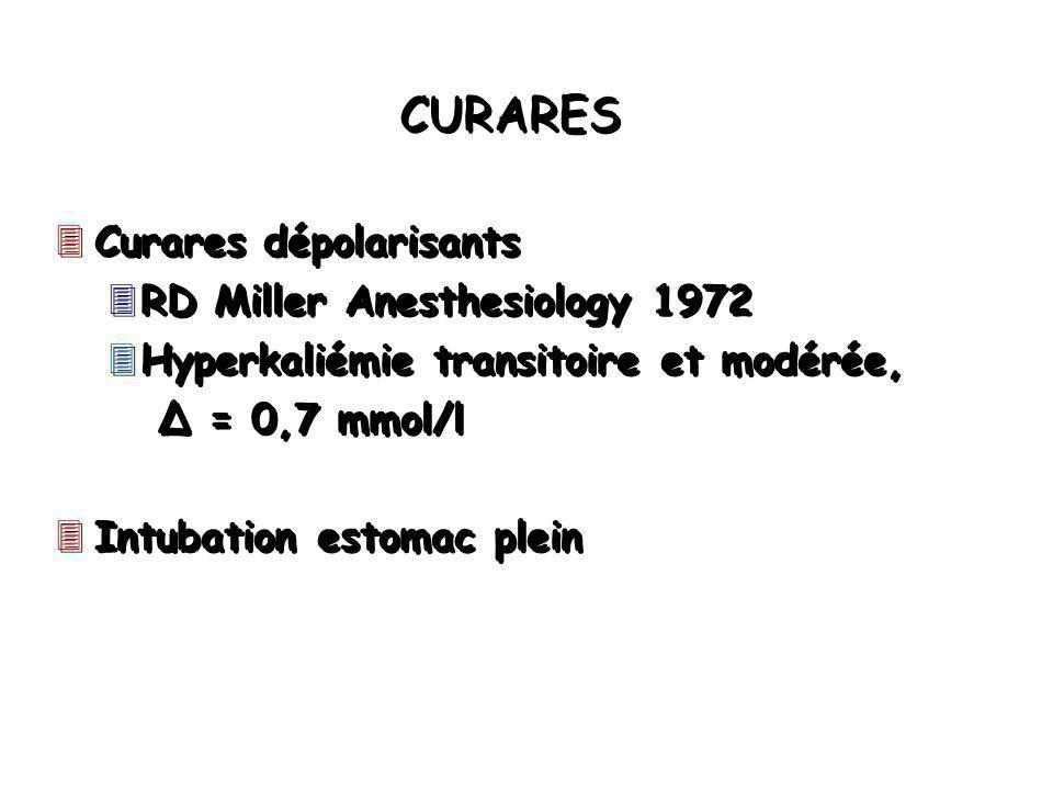 CURARES 3Curares dépolarisants 3RD Miller Anesthesiology 1972 3Hyperkaliémie transitoire et modérée, = 0,7 mmol/l 3Intubation estomac plein 3Curares d