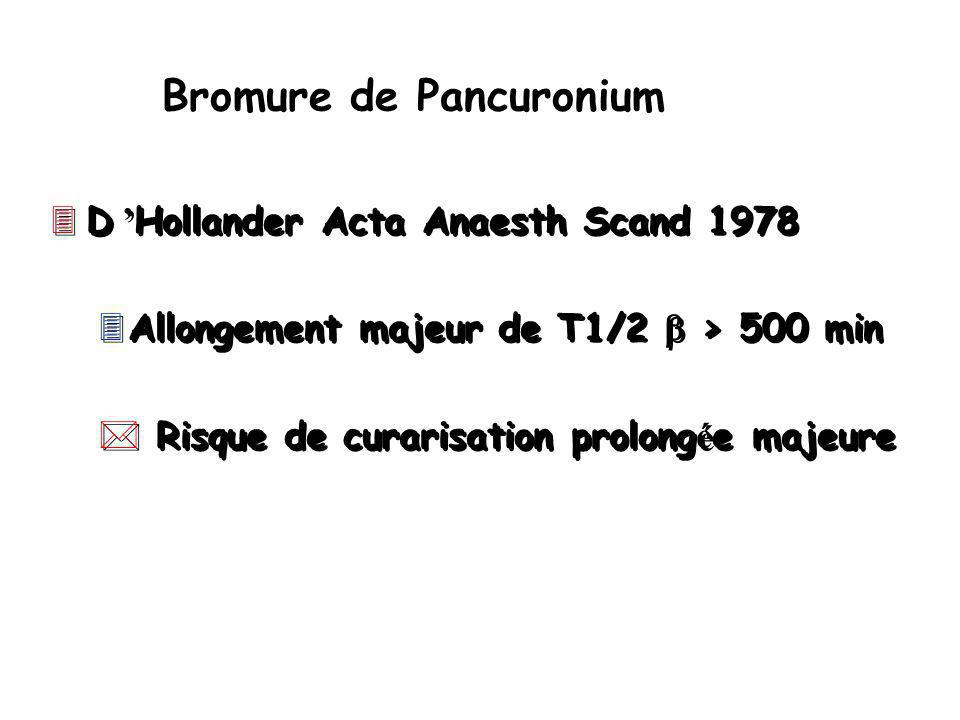 Bromure de Pancuronium D Hollander Acta Anaesth Scand 1978 3Allongement majeur de T1/2 > 500 min Risque de curarisation prolong é e majeure D Hollande