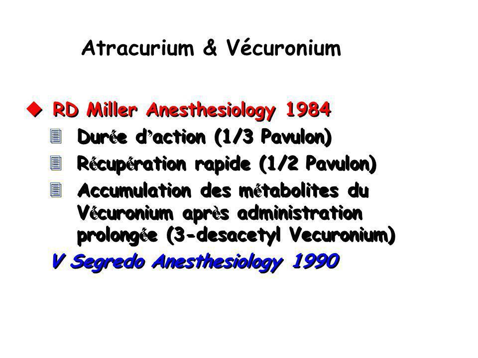 Atracurium & Vécuronium uRD Miller Anesthesiology 1984 Dur é e d action (1/3 Pavulon) R é cup é ration rapide (1/2 Pavulon) Accumulation des m é tabol