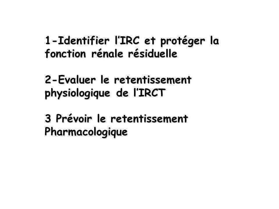 1-Identifier lIRC et protéger la fonction rénale résiduelle 2-Evaluer le retentissement physiologique de lIRCT 3 Prévoir le retentissement Pharmacolog