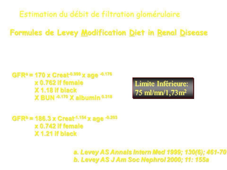 Estimation du débit de filtration glomérulaire GFR a = 170 x Creat -0.999 x age -0.176 x 0.762 if female X 1.18 if black X BUN -0.170 X albumin 0.318