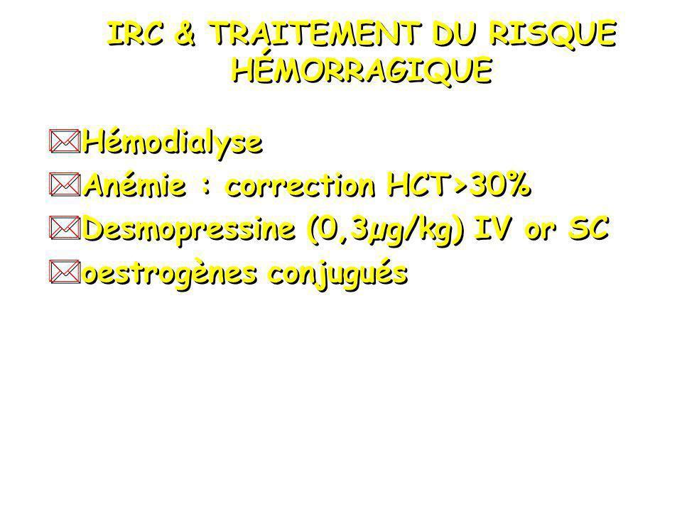 IRC & TRAITEMENT DU RISQUE HÉMORRAGIQUE *Hémodialyse *Anémie : correction HCT>30% *Desmopressine (0,3µg/kg) IV or SC *oestrogènes conjugués *Hémodialy