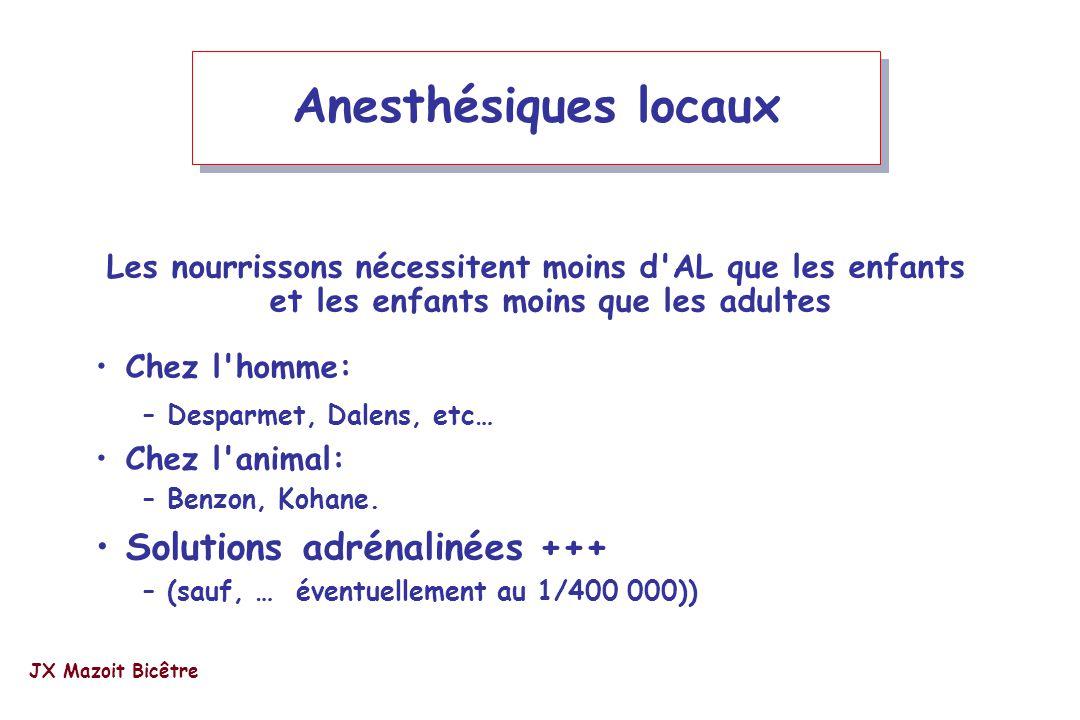 Anesthésiques locaux Les nourrissons nécessitent moins d'AL que les enfants et les enfants moins que les adultes Chez l'homme: –Desparmet, Dalens, etc